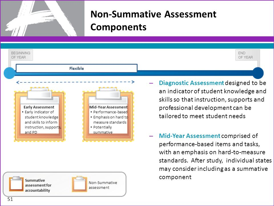 Non-Summative Assessment Components