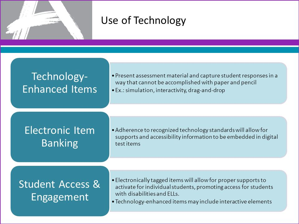 Technology-Enhanced Items Electronic Item Banking