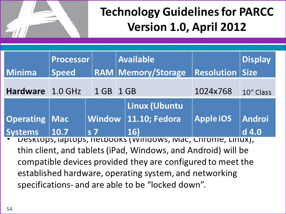 Technology Guidelines for PARCC Version 1.0, April 2012