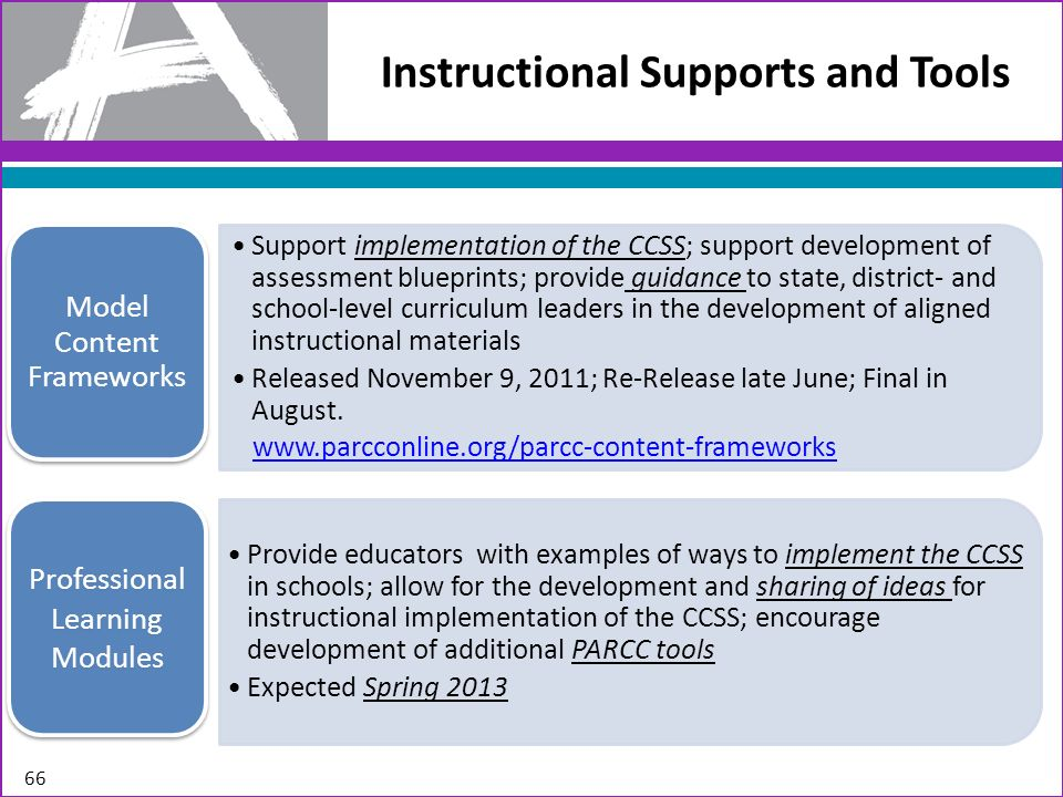Instructional Supports and Tools