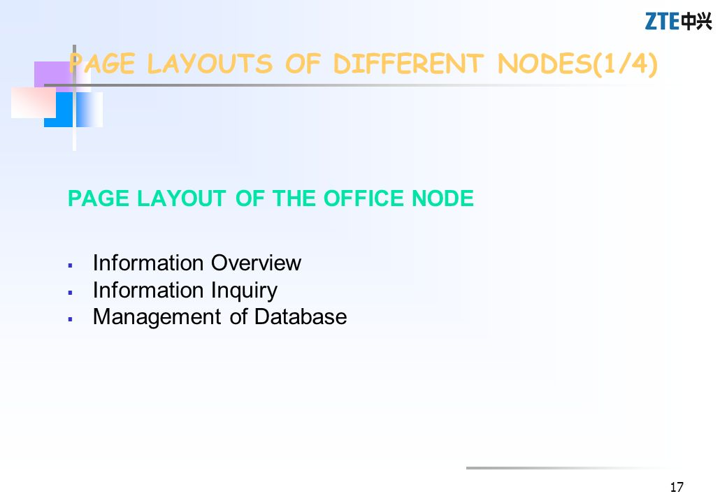 PAGE LAYOUTS OF DIFFERENT NODES(1/4)