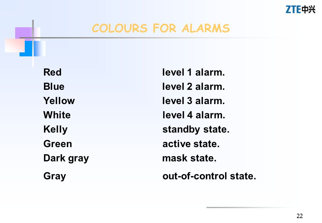 COLOURS FOR ALARMS Red level 1 alarm. Blue level 2 alarm.