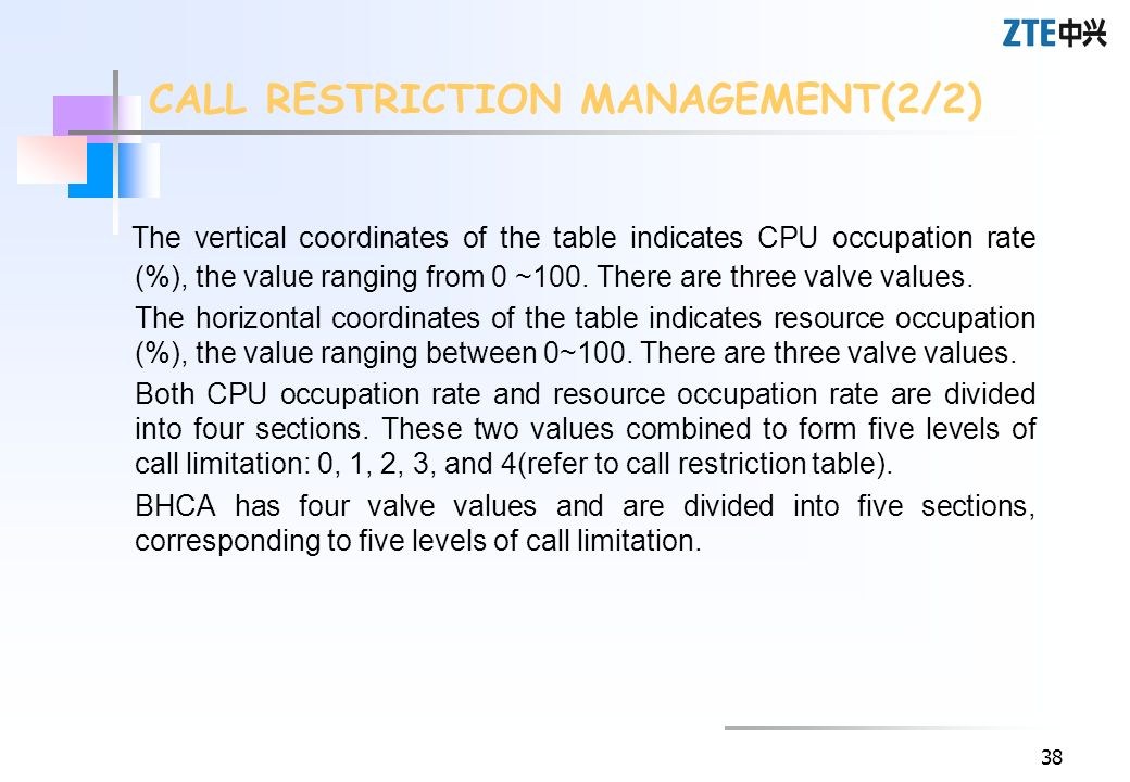 CALL RESTRICTION MANAGEMENT(2/2)