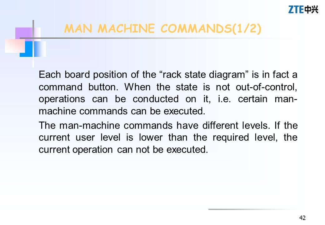 MAN MACHINE COMMANDS(1/2)