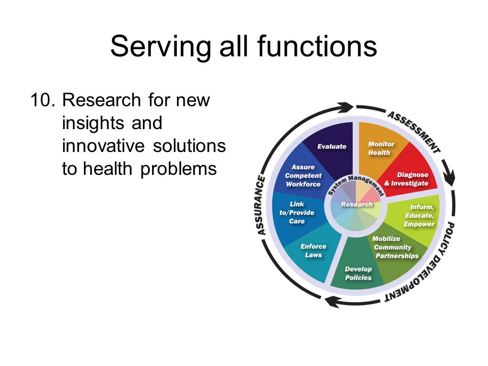 Serving all functions Research for new insights and innovative solutions to health problems