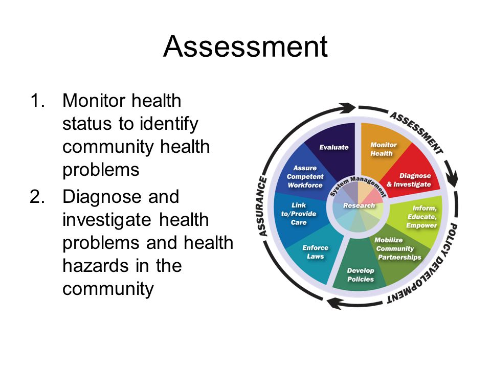 Assessment Monitor health status to identify community health problems