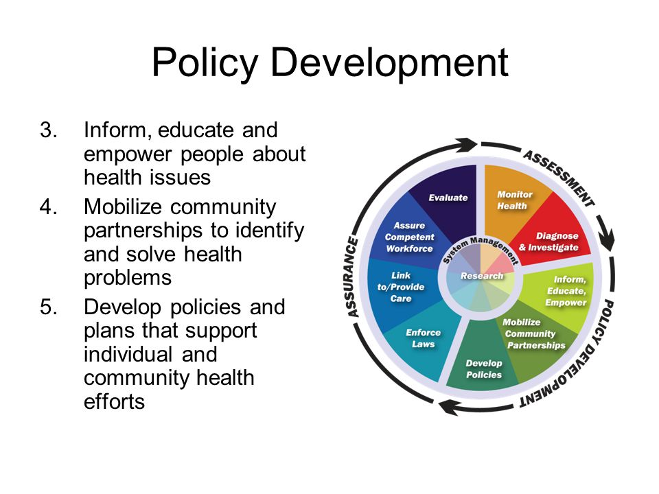 Policy Development Inform, educate and empower people about health issues. Mobilize community partnerships to identify and solve health problems.