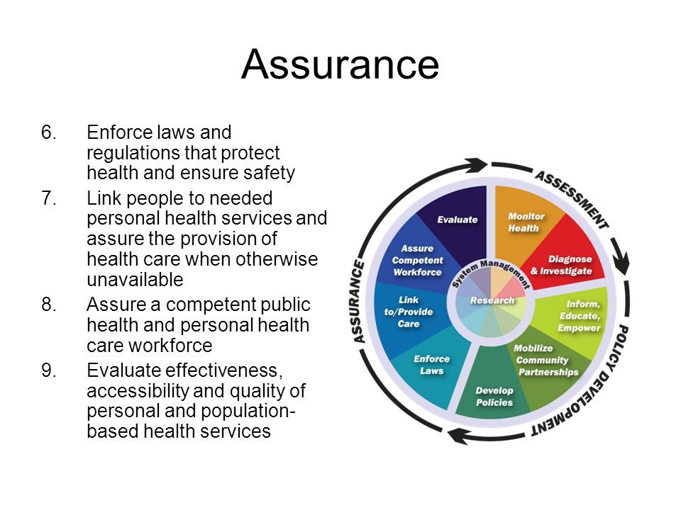 Assurance Enforce laws and regulations that protect health and ensure safety.