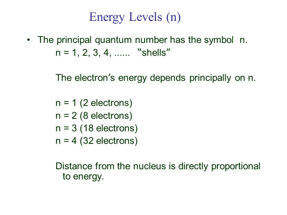 Energy Levels (n) The principal quantum number has the symbol n.