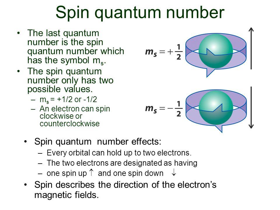 Spin quantum number The last quantum number is the spin quantum number which has the symbol ms.