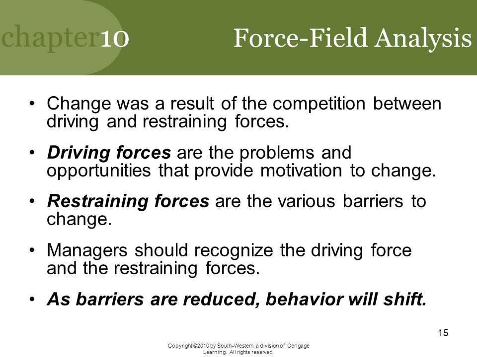 Force-Field Analysis Change was a result of the competition between driving and restraining forces.