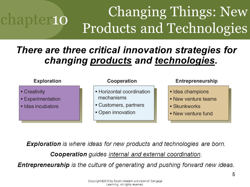 Changing Things: New Products and Technologies