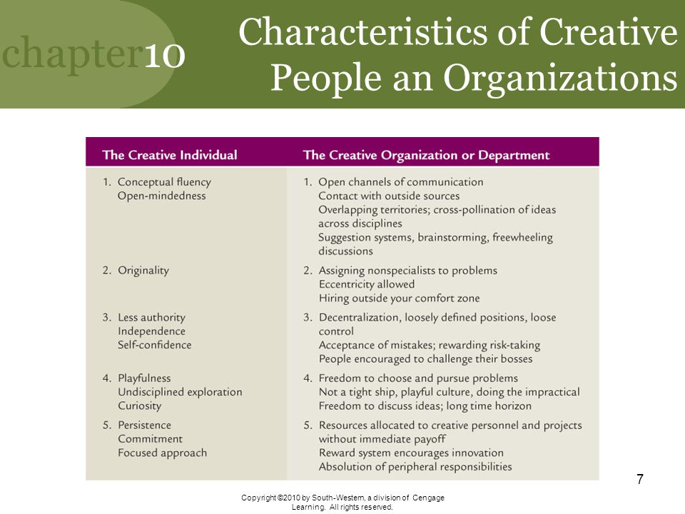 Characteristics of Creative People an Organizations