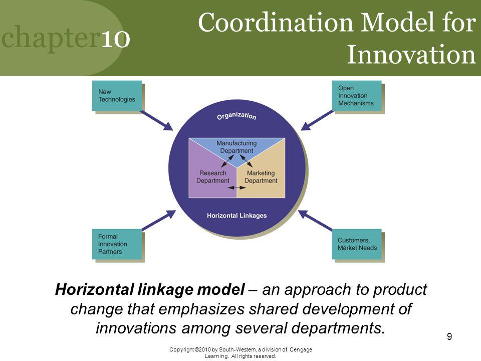 Coordination Model for Innovation