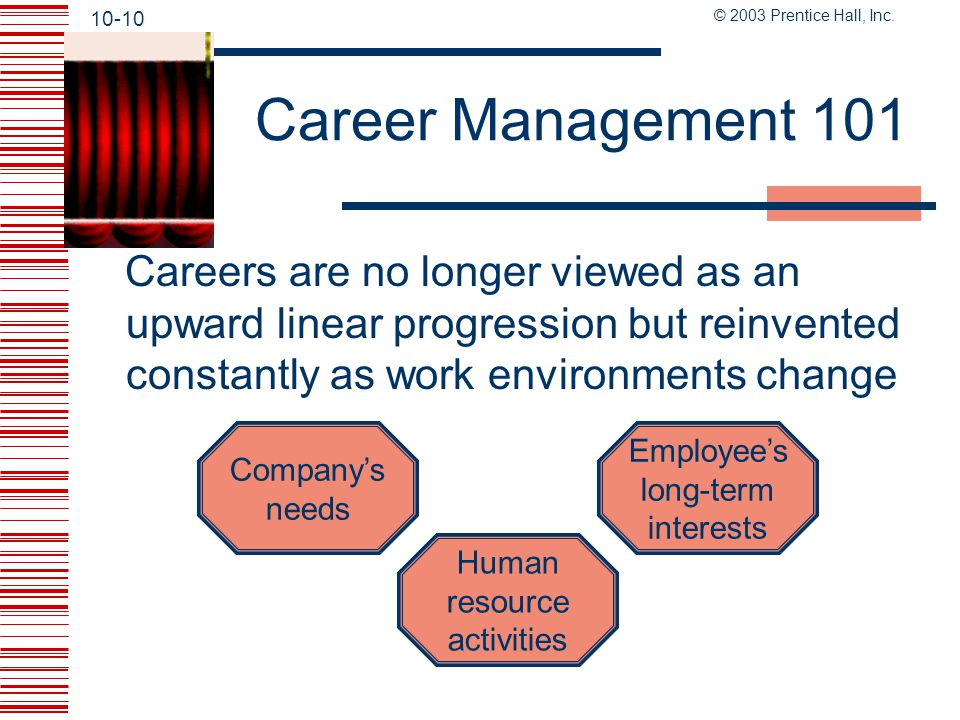 Career Management 101 Careers are no longer viewed as an upward linear progression but reinvented constantly as work environments change.