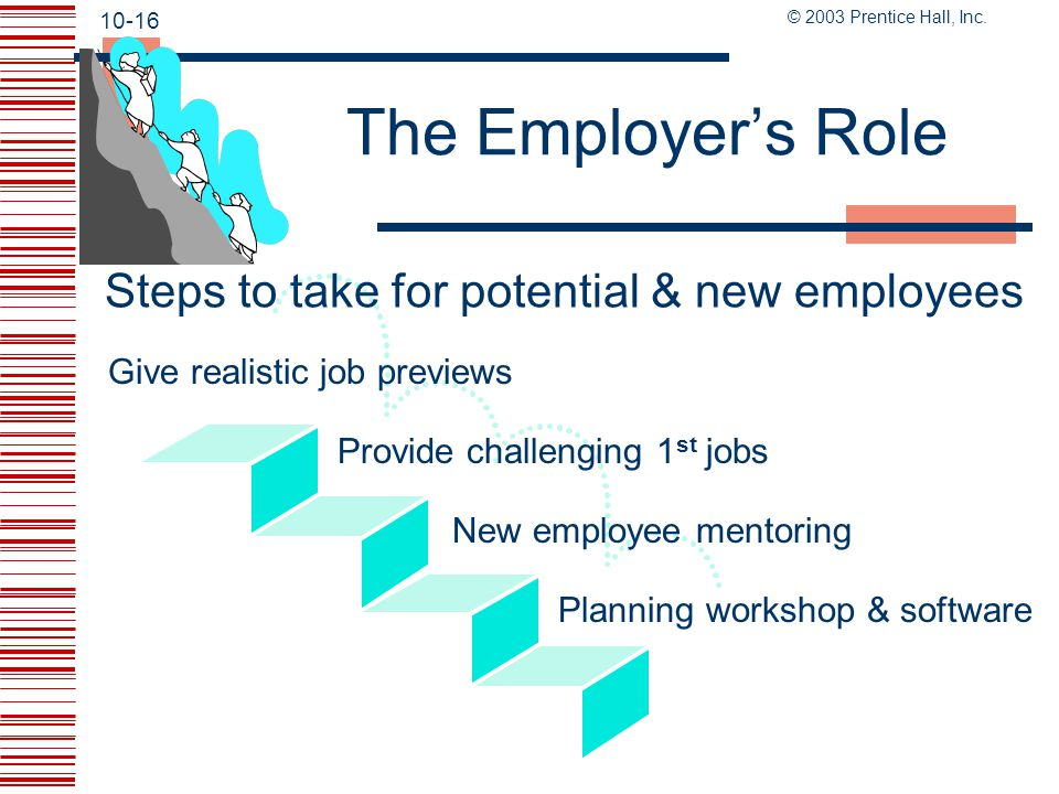 The Employer's Role Steps to take for potential & new employees