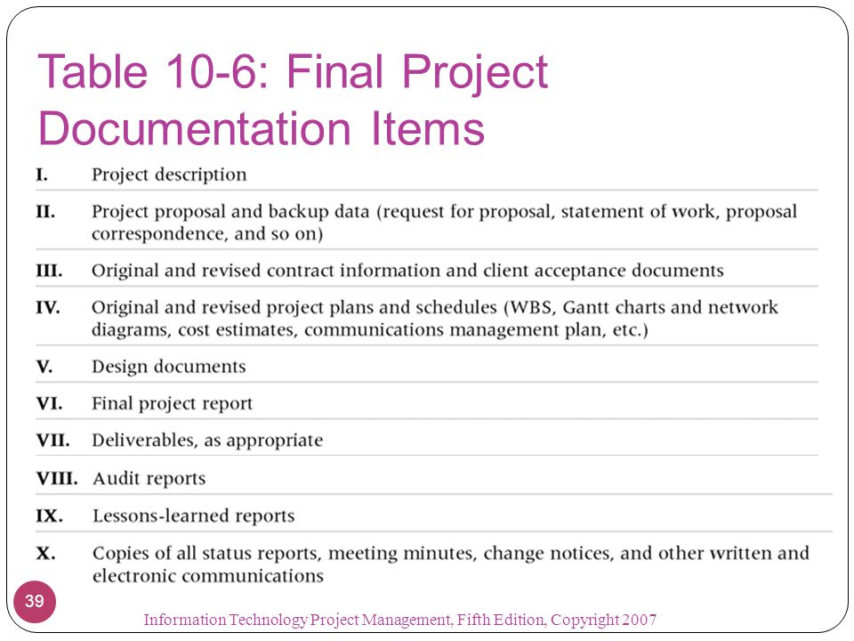 Table 10-6: Final Project Documentation Items