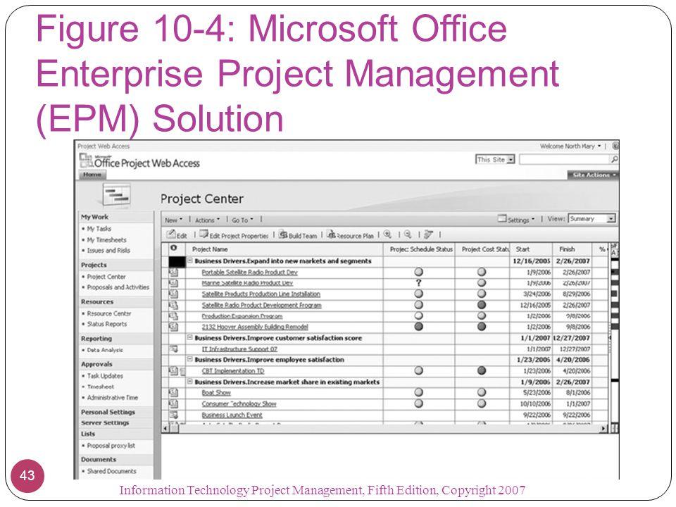Figure 10-4: Microsoft Office Enterprise Project Management (EPM) Solution