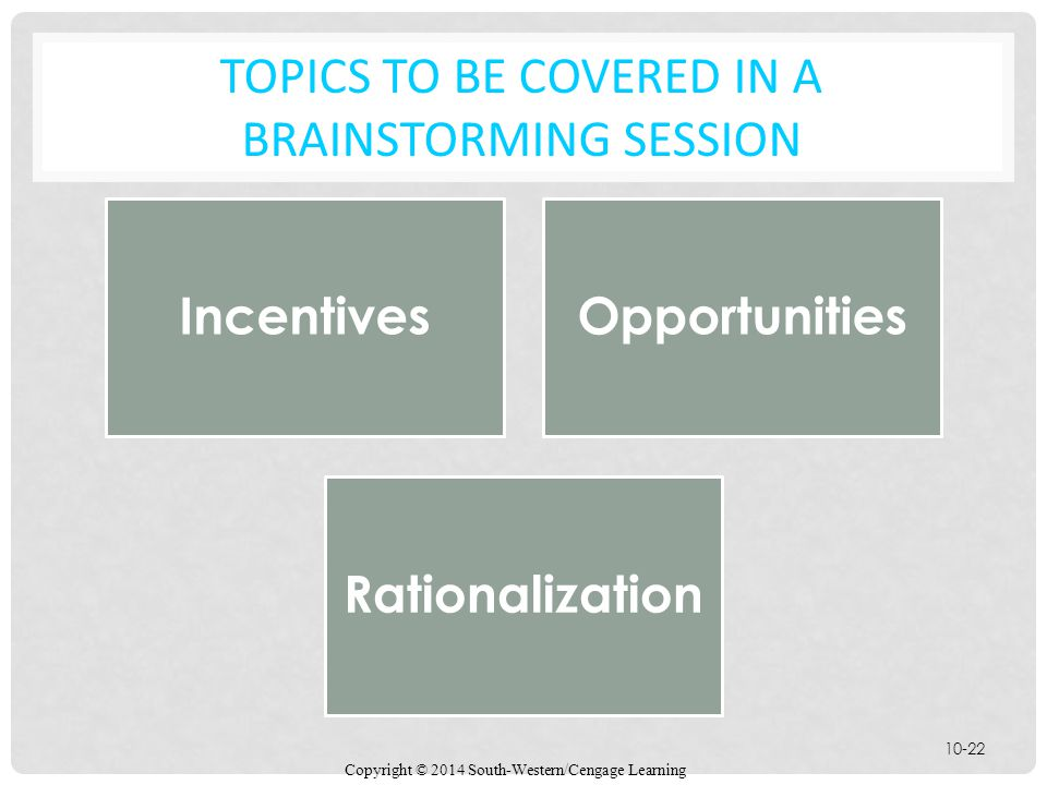 Topics to be covered in a brainstorming session