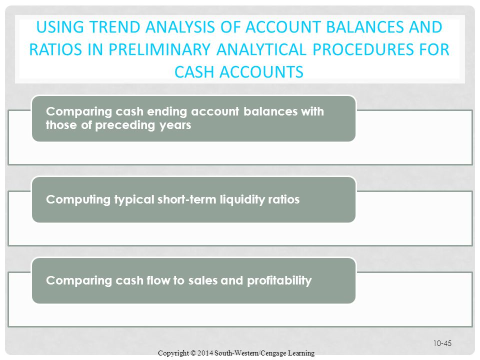 Using Trend Analysis of Account Balances and Ratios in Preliminary Analytical Procedures for Cash Accounts
