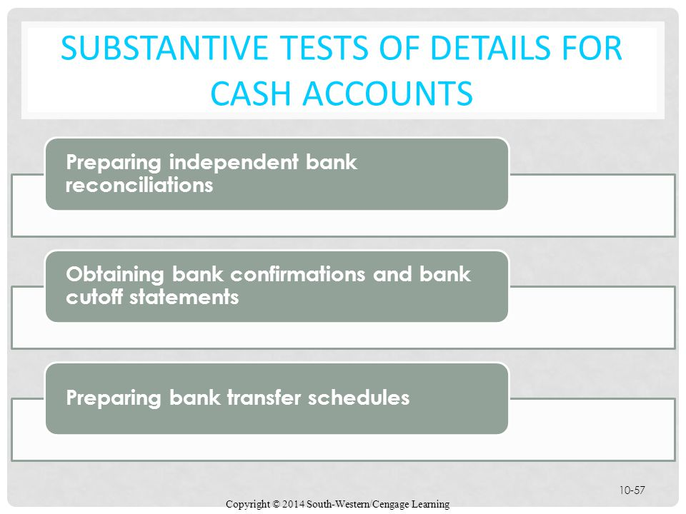 Substantive Tests of Details for Cash Accounts