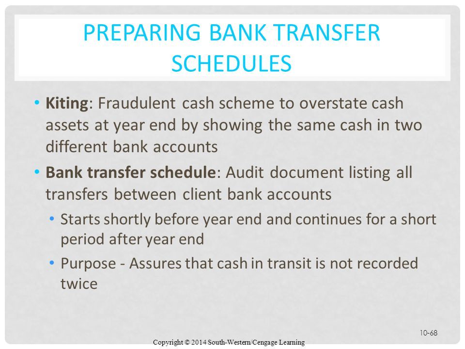Preparing Bank Transfer Schedules