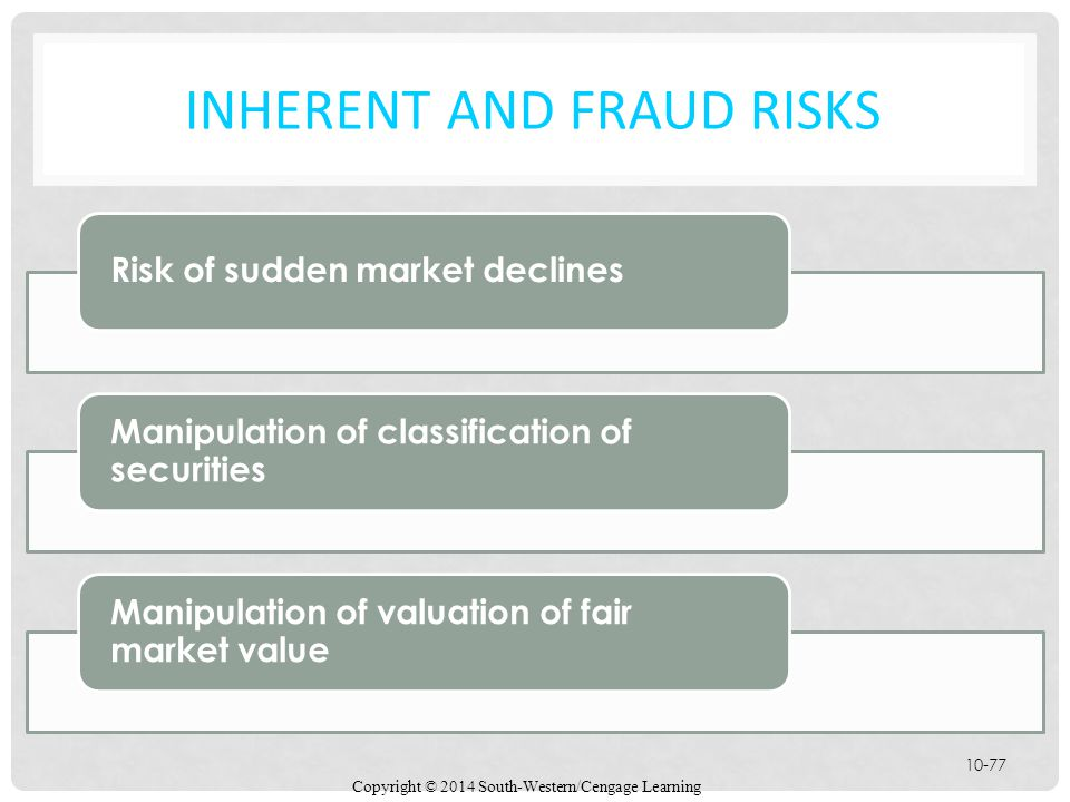 Inherent and Fraud Risks