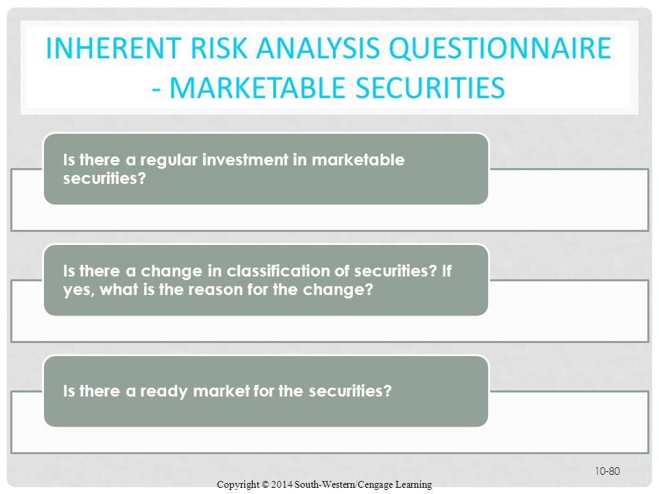 INHERENT RISK ANALYSIS QUESTIONNAIRE - MARKETABLE SECURITIES