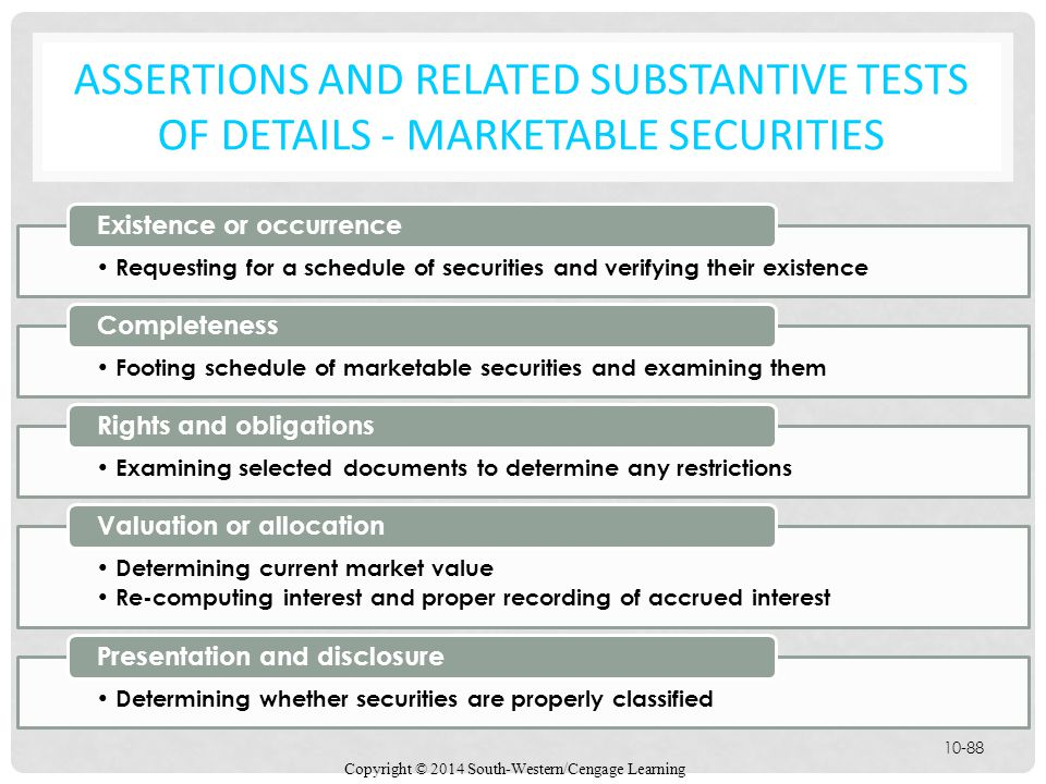 Assertions and Related Substantive Tests of Details - Marketable Securities