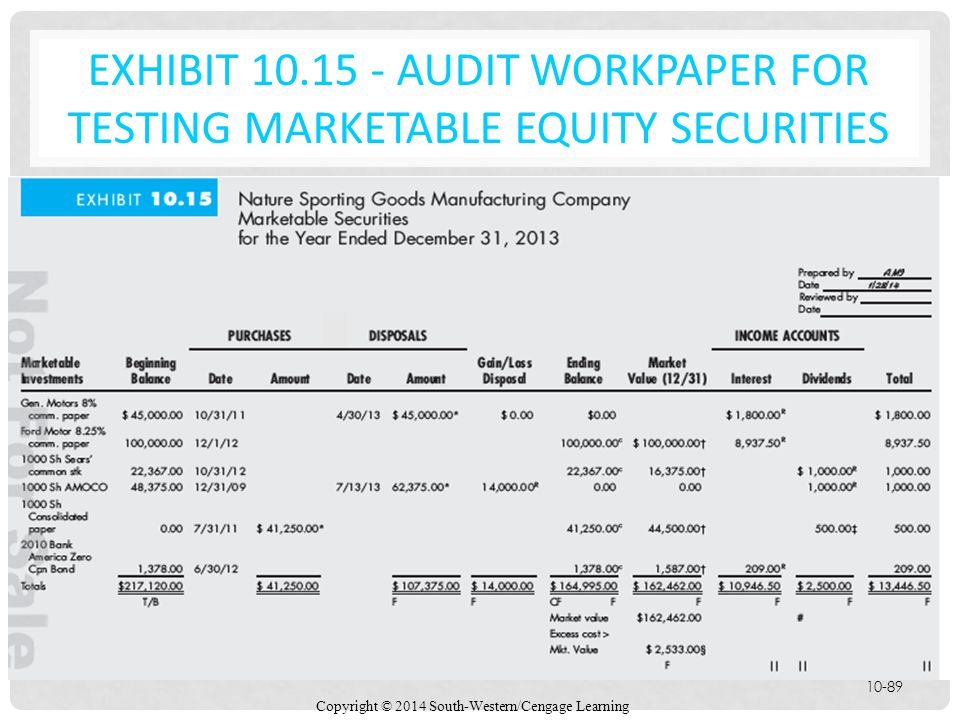 EXHIBIT 10.15 - audit workpaper for testing marketable equity securities