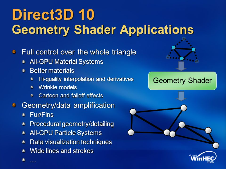 Direct3D 10 Geometry Shader Applications
