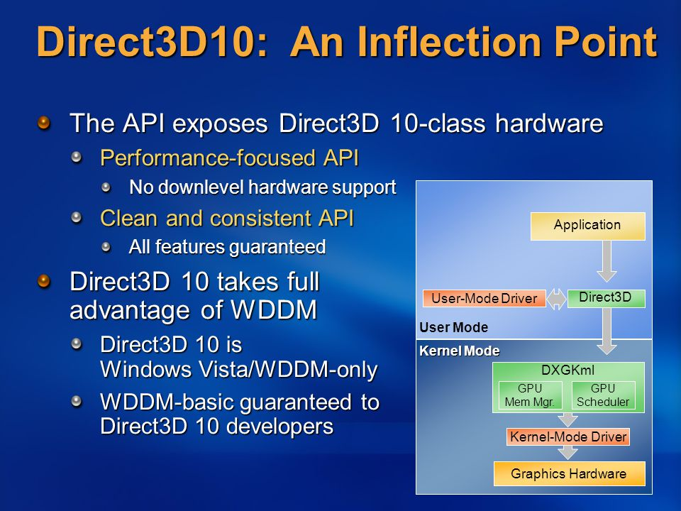 Direct3D10: An Inflection Point