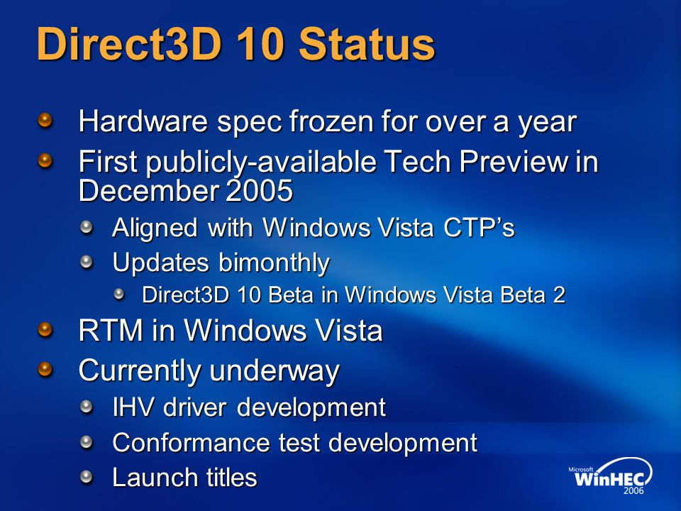 Direct3D 10 Status Hardware spec frozen for over a year