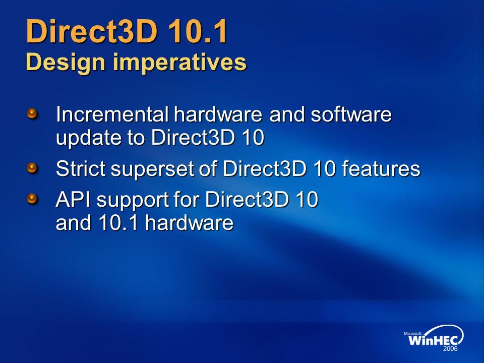 Direct3D 10.1 Design imperatives