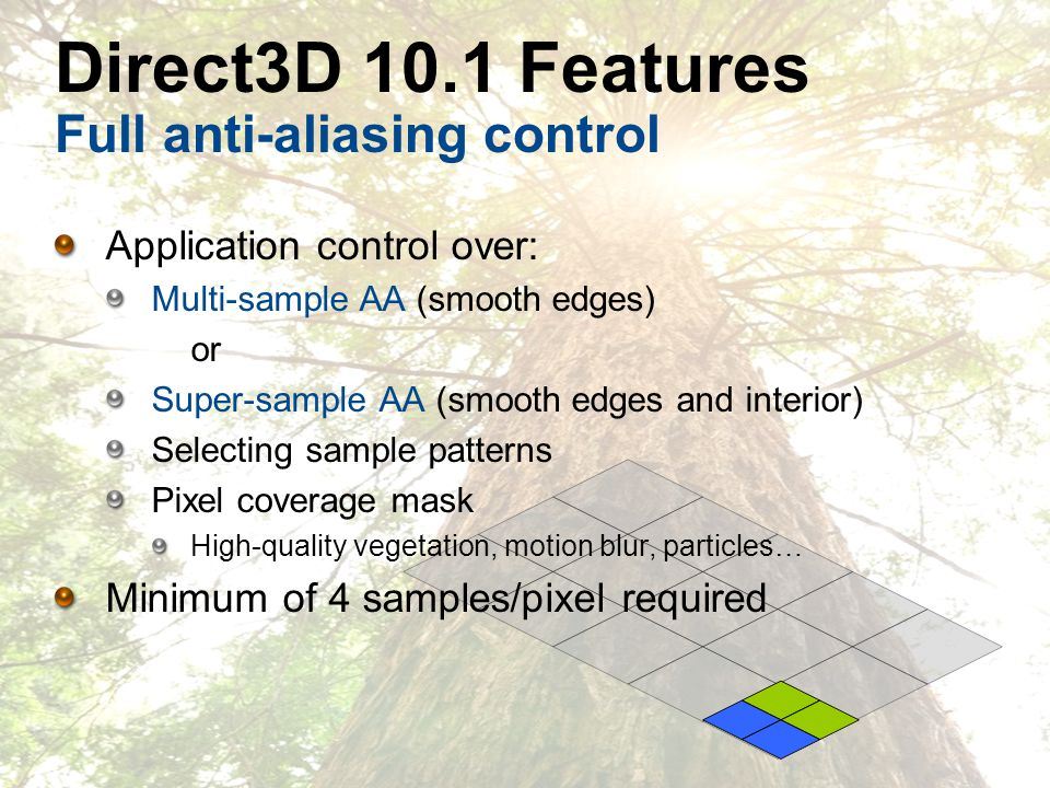 Direct3D 10.1 Features Full anti-aliasing control