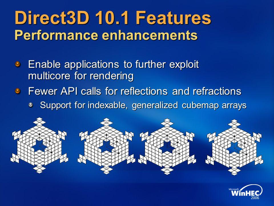 Direct3D 10.1 Features Performance enhancements
