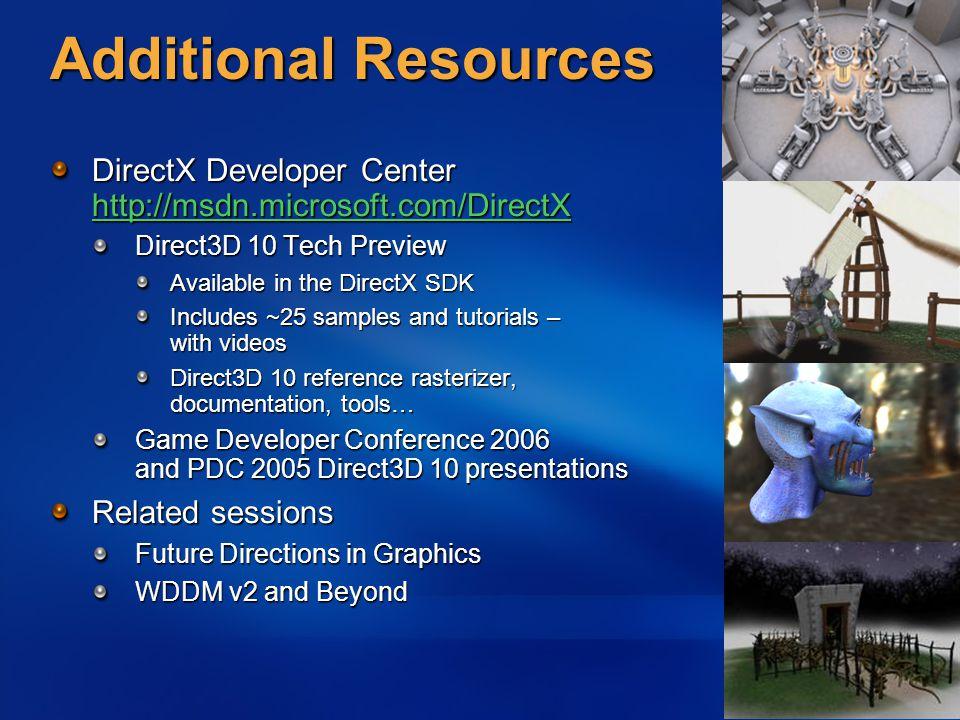 4/7/2017 12:35 PM Additional Resources. DirectX Developer Center http://msdn.microsoft.com/DirectX.