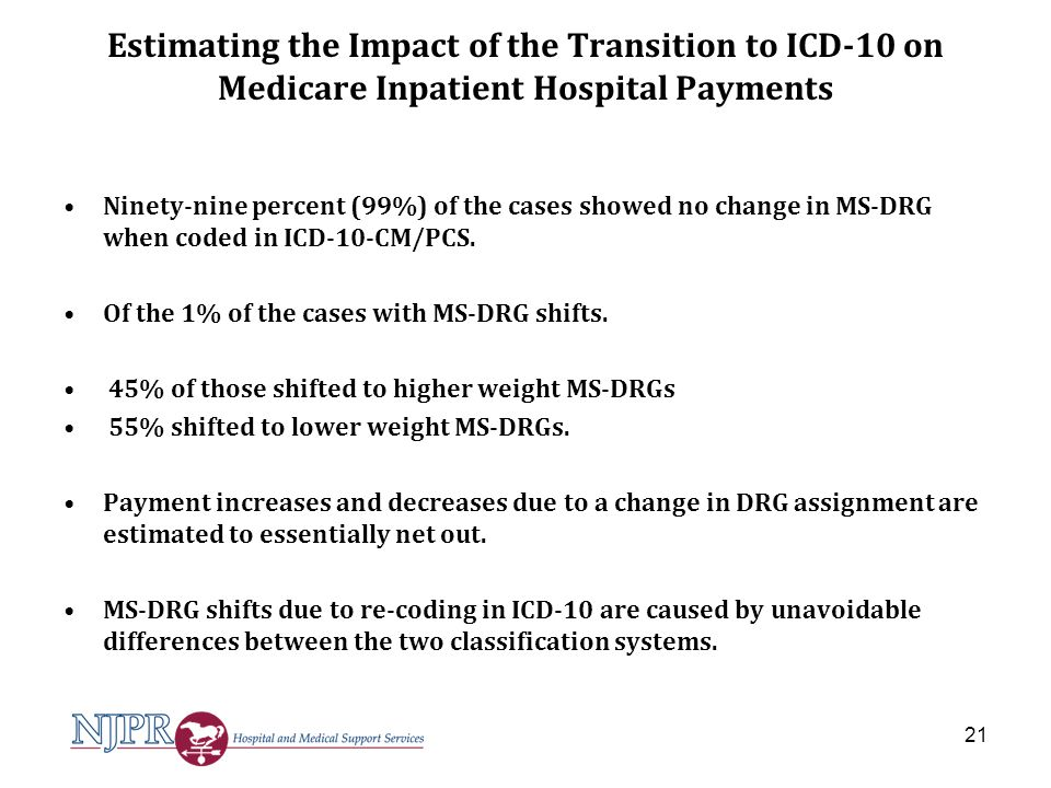 Estimating the Impact of the Transition to ICD-10 on Medicare Inpatient Hospital Payments