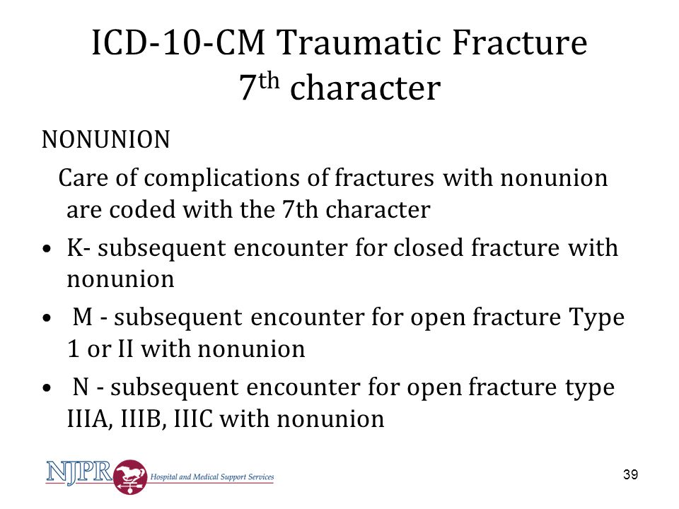 ICD-10-CM Traumatic Fracture 7th character