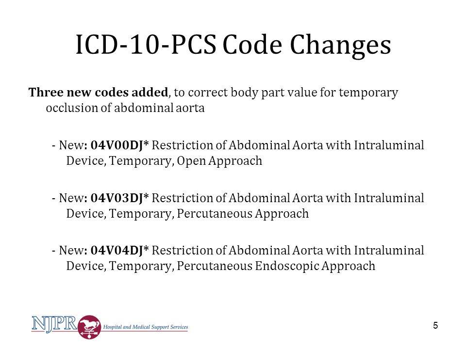 ICD-10-PCS Code Changes
