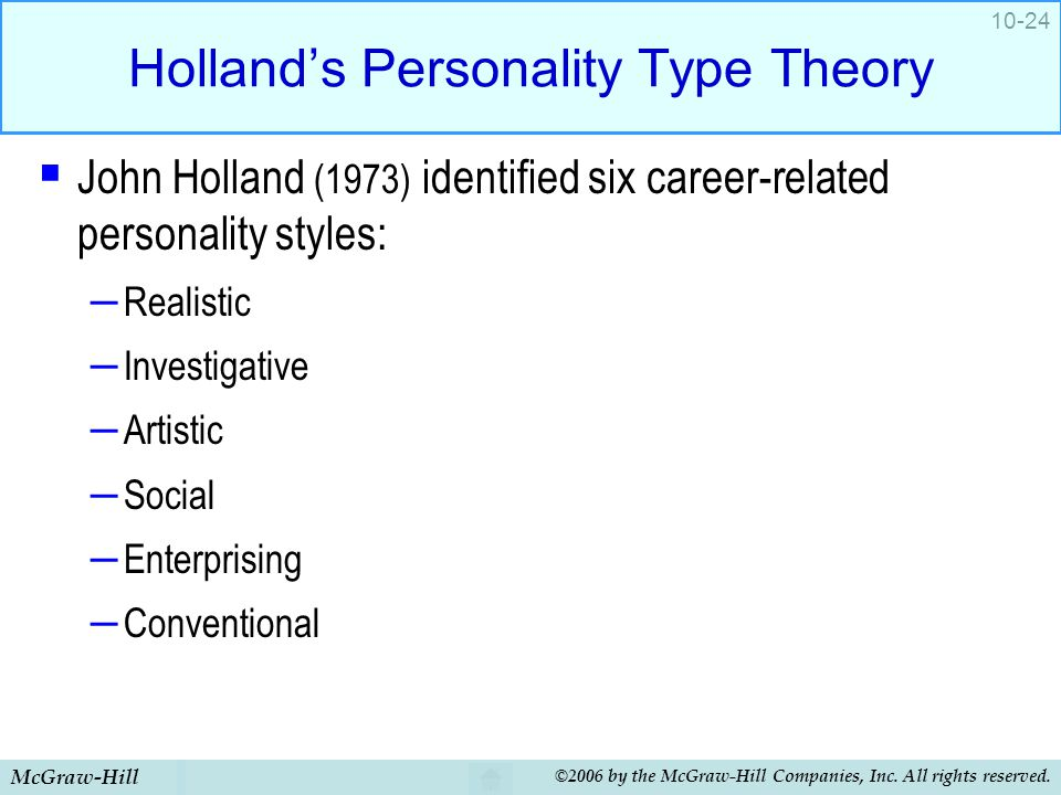 Holland's Personality Type Theory