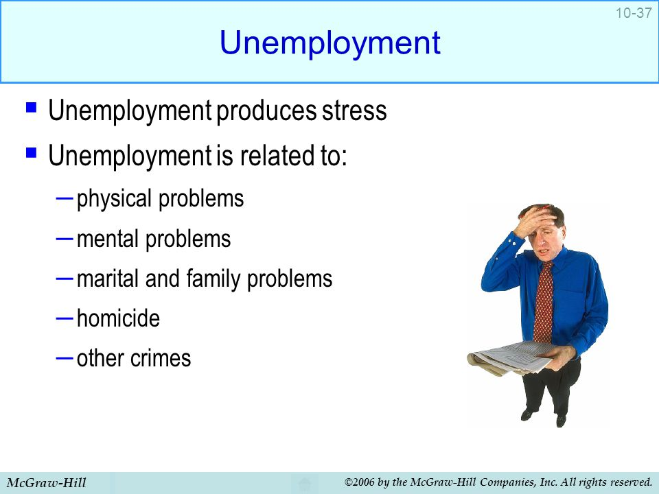 Unemployment Unemployment produces stress Unemployment is related to: