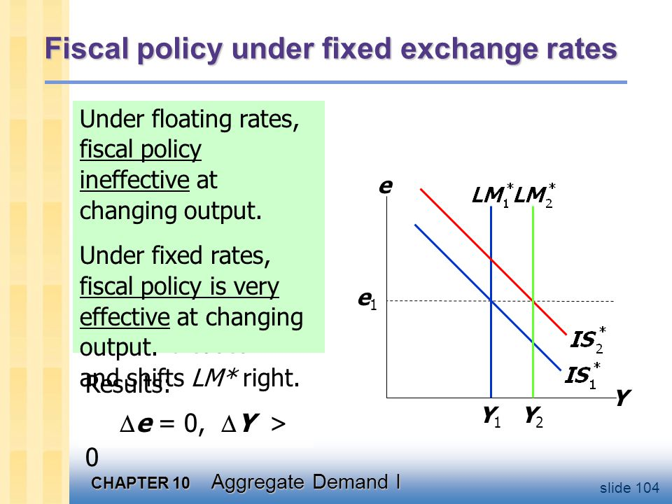 Mon. policy under fixed exchange rates