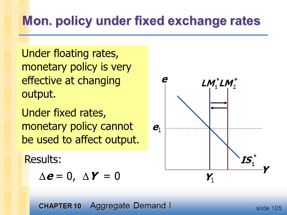 Trade policy under fixed exchange rates