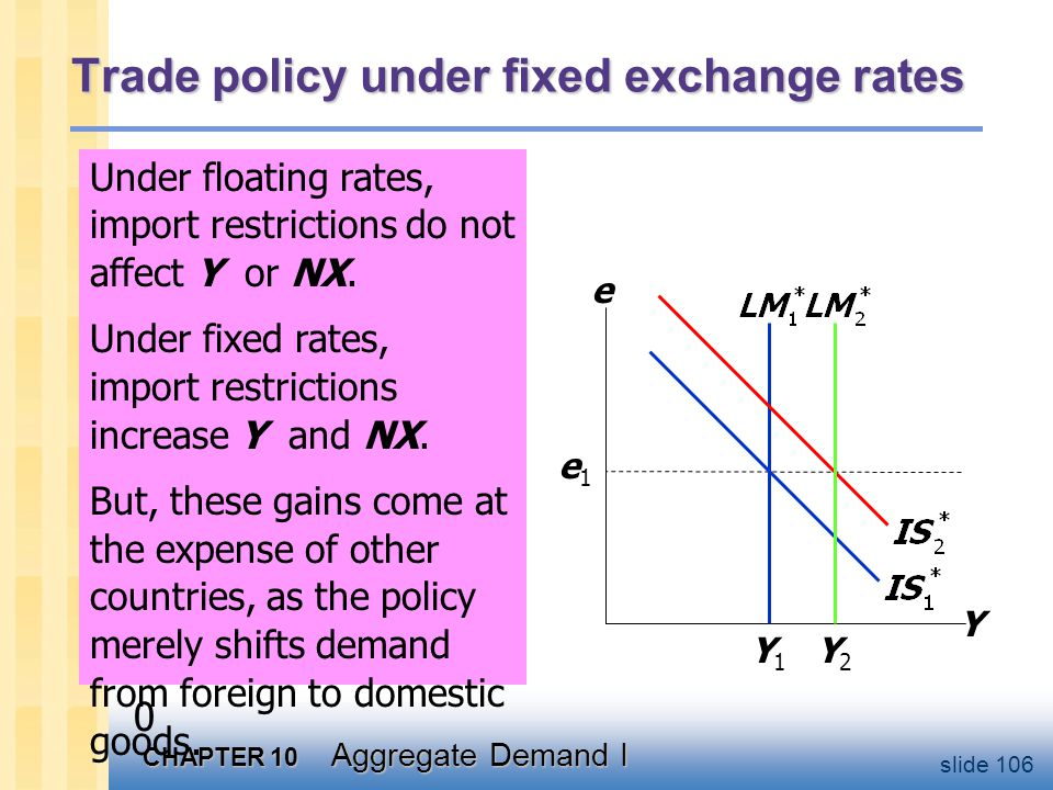 M-F: summary of policy effects