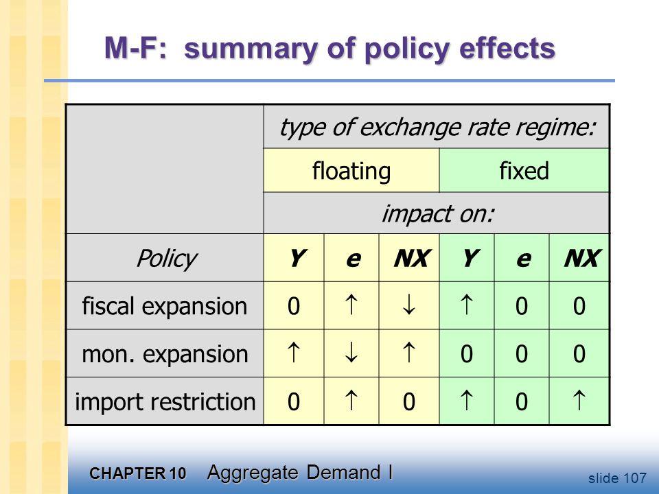 Interest-rate differentials
