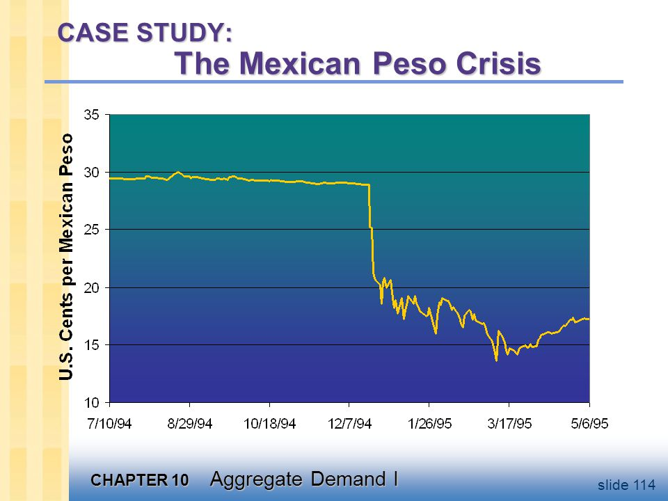 The Peso Crisis didn't just hurt Mexico