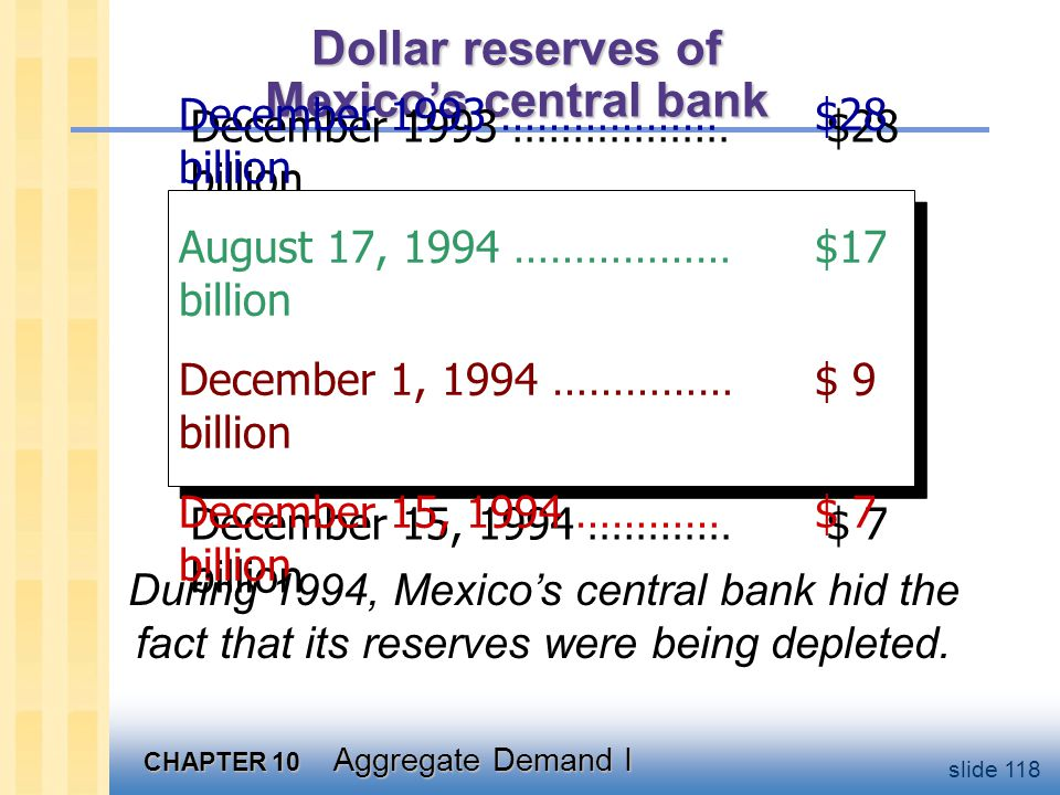  the disaster  Dec. 20: Mexico devalues the peso by 13%