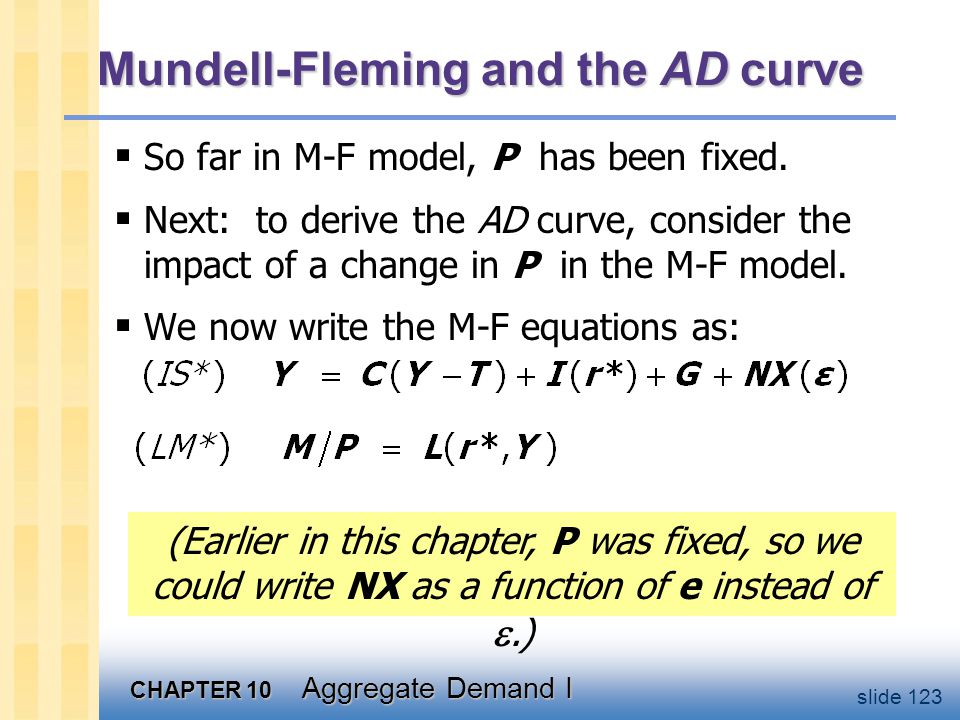 Deriving the AD curve  Y Why AD curve has negative slope: P