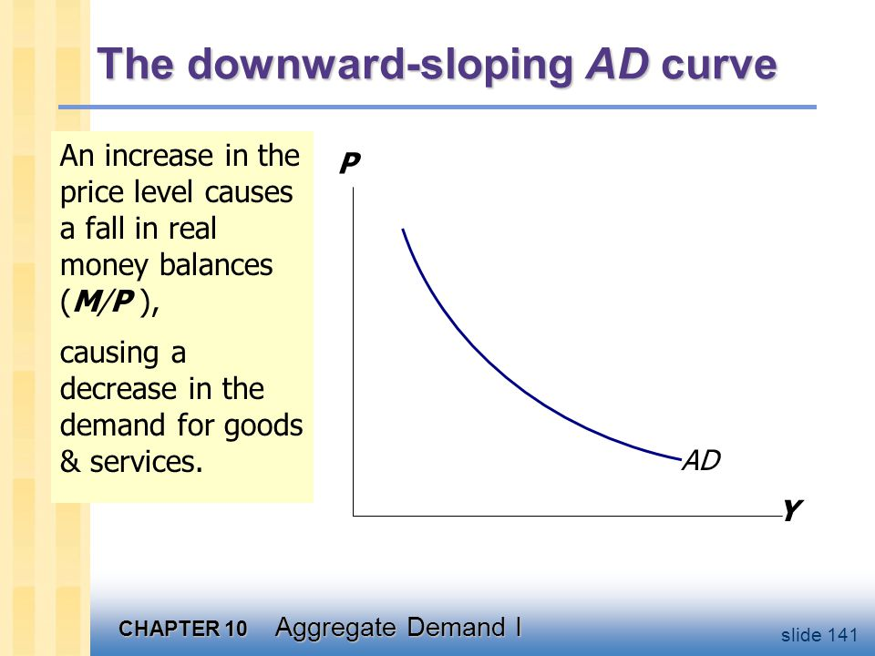 Shifting the AD curve AD2. AD1. Y. P. An increase in the money supply shifts the AD curve to the right.